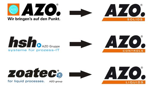 2013: Further consolidation of the AZO Group